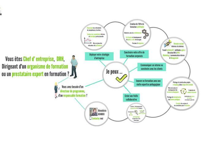Carte des compétences en PDF